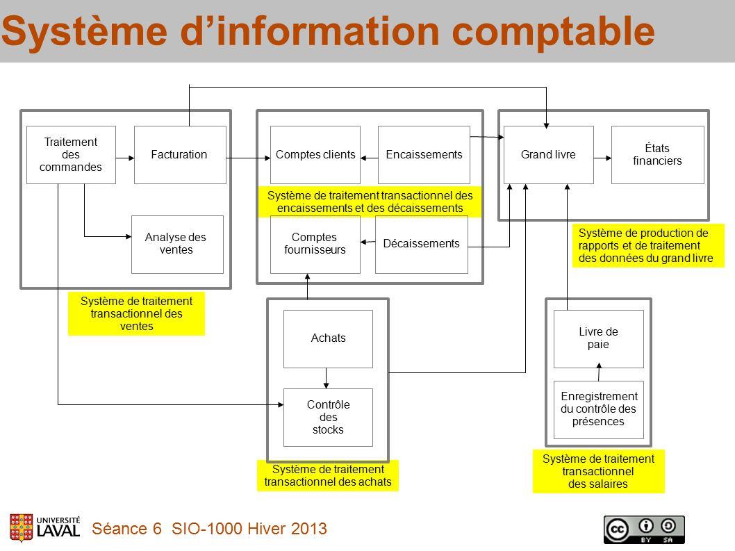 Information comptabilité : un travail plus accessible depuis l'arrivée des logiciels